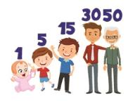 Unit 2: How old are you?