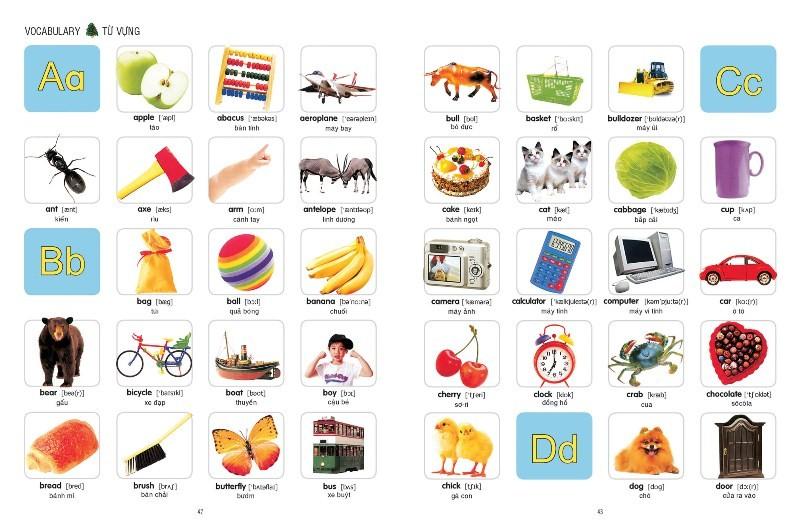 Bài học tiếng Anh chương trình học tiếng Anh trẻ em