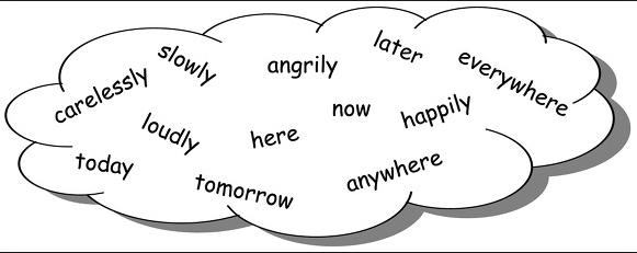 Trạng từ và tính từ