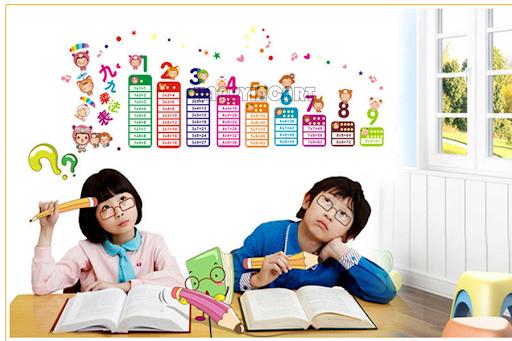Làm sao giúp học sinh lười học được tiếng Anh?